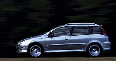 sw 2002-2007